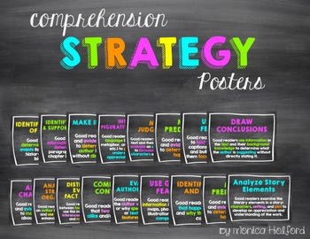 *BUNDLE* Metacognitive & Comprehension Strategy Posters - Brights and Chalkboard
