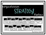 *BUNDLE* Metacognitive & Comprehension Strategy Posters -