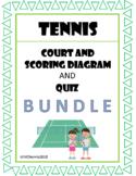 *BUNDLE*  Tennis Court and Scoring diagram & Quiz