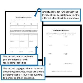 *BUNDLE*Trig Fraction Review, Beginning Identities, and Identities Made Easy