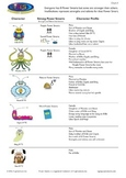 Multiple Intelligences:  BYTES Power Smarts® Character Profile Poster #13