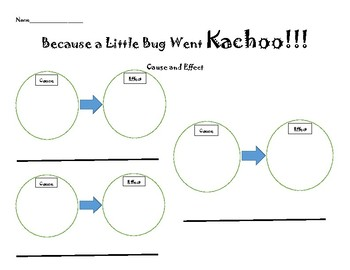 """Because a Little Bug Went, Ka-CHOO!"" Cause and Effect"