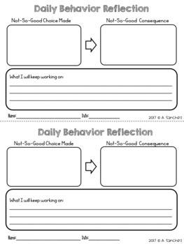 [Behavior] Reflection Thinking Maps *Flow Maps*
