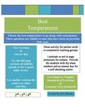 Best Temperature Fahrenheit -Posters & Mini for Centers etc  VA SOL  & C CORE
