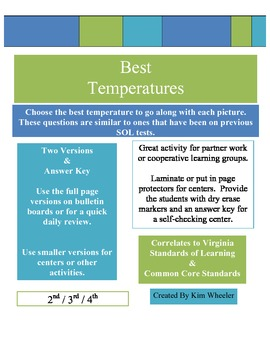 Best Temperature Fahrenheit -Posters & Mini for Centers etc  VA SOL  & C CORE