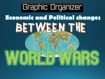 "Economic and Political Changes ""Between the World Wars"" Graphic Organizer"