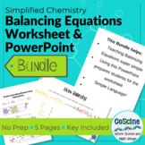 *Bundle* Balancing Chemical Equations Worksheet and PowerPoint