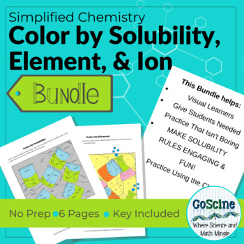 *Bundle* Color by Element, Ion, and Solubility