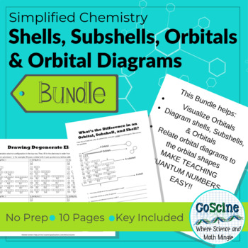*Bundle* Learning Shells, Subshells, Orbitals, and Drawing Degenerate Electrons