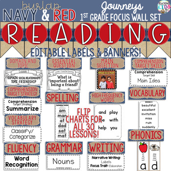 {Burlap, Navy & Red} Journeys 1st Grade Focus Wall Set {Nautical}