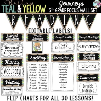 {Burlap, Teal, Yellow} Journeys 5th Grade Focus Wall Set  + Editable Posters