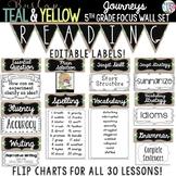 {Burlap, Teal, Yellow} Journeys 5th Grade Focus Wall Set + Newsletters