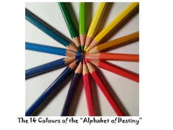 """C""-Colours-""Swirling Alphabet"""