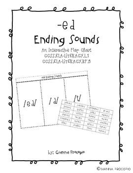 {CCSS.ELA..L.1} {CCSS.ELA.RF.3} -ed Ending Sounds Interactive Chart