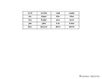 {CCSS.ELA-Literacy.L.4} {CCSS.ELA-Literacy.RF.3} Base Word Butterflies