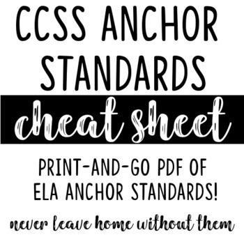 | CCSS REFERENCE SHEET | CCR English Langauge Arts Anchor Standards Cheat Sheet
