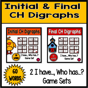 Digraphs wit CH Intial and Ending Games