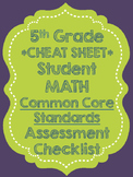 *CHEAT SHEET* Student Math Common Core Standards Assessment Checklist!!