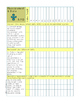 *CHEAT SHEET* Student Math Common Core Standards Assessment Checklist!!