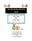 -CK rule-  Short Vowel Rules