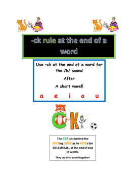 -CK rule-  Short Vowel Rules