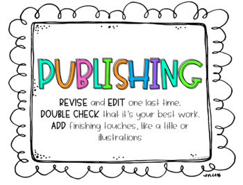 Writing Process Bulletin Board Posters Bundle 2