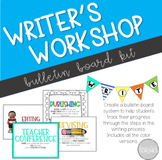 Writing Process Bulletin Board Posters Bundle 2