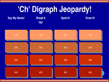 'Ch' Digraph Jeopardy!