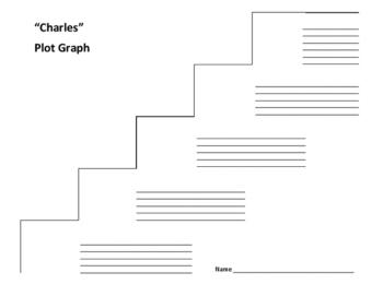 """Charles"" Plot Graph - Shirley Jackson"