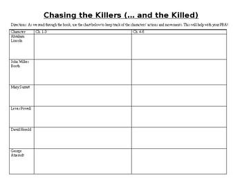 """Chasing Lincoln's Killer"" Character Tracker"