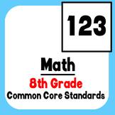 *Checklist* 8th Grade Math - Common Core State Standards CCSS