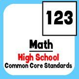 *Checklist* High School Math - Common Core State Standards CCSS