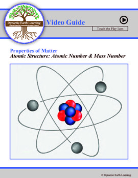 (Chemistry) ATOMIC NUMBER AND MASS NUMBER - FuseSchool - Video Guide
