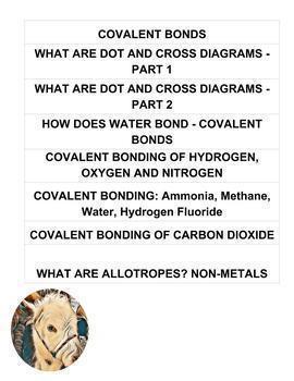 (Chemistry) Covalent Bonding Bundle - FuseSchool Video Guides