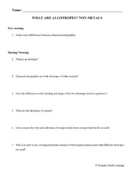 (Chemistry) Covalent Bonding: WHAT ARE ALLOTROPES NON METALS - FuseSchool