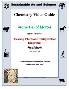 (Chemistry) Drawing Electron Configuration Diagrams - FuseSchool - Video Guide