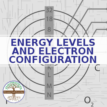 (Chemistry) ENERGY LEVELS AND ELECTRON CONFIGURATION - FuseSchool