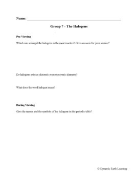 (Chemistry) Group 7 - The Halogens - Periodic Table- FuseSchool