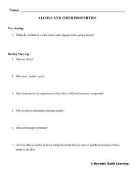 (Chemistry) Metallic Bonding: ALLOYS AND THEIR  PROPERTIES