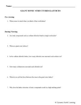 (Chemistry) IONIC BONDING:  GIANT IONIC  STRUCTURES/LATTICES - FuseSchool