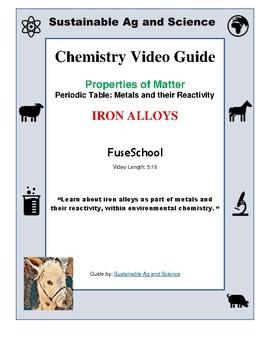 Chemistry iron alloys periodic table video guide tpt chemistry iron alloys periodic table video guide urtaz Choice Image