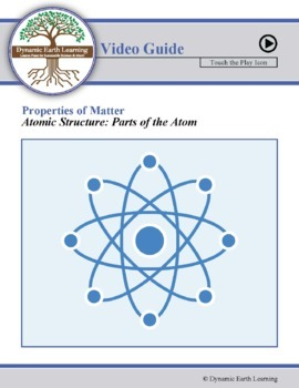 (Chemistry) PARTS OF THE ATOM - FuseSchool - Video Guide