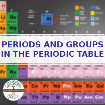 (Chemistry) PERIODS AND GROUPS IN THE PERIODIC TABLE - FuseSchool