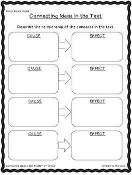 """Christopher Columbus"" 3-6th CCSS Aligned Close Reading Text/Graphic Organizers"