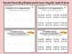 "Digital Math Center: Click and ""Chews"" Grade 1.OA.D.8"
