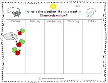 Cloudy with a Chance of Meatballs PowerPoint and activity worksheets