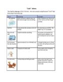 """""""Cold Idioms""""  ESL Mini Lesson (Student Version)"""