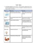 """""""Cold"""" Idioms ESL Mini Lesson (Teacher Version)"""