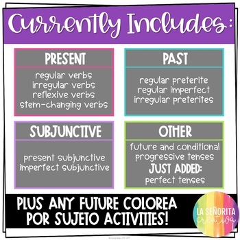 ¡Colorea por Sujeto! Verb Coloring Bundle for Spanish Students