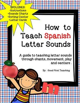 ¿Cómo enseñar los sonidos iniciales?